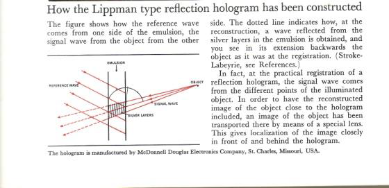 Lipman hologram